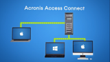 Acronis Files Connect screenshot