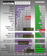AMV3 Video Codec screenshot