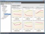 EMS SQL Administrator for SQL Server screenshot