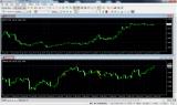 Forex Tester screenshot