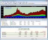 Fund Manager - Advisor screenshot