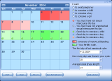 Ovulation Calculator screenshot