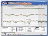 SurveyVisualizer screenshot