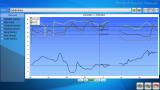 TMS Advanced Charts screenshot