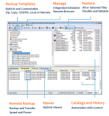 TurboBackup screenshot